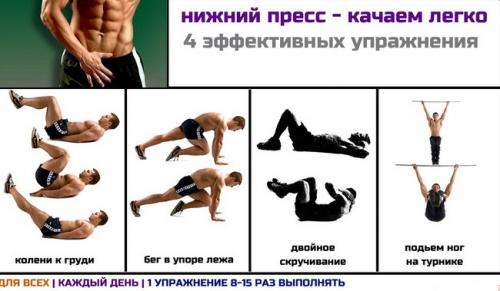 Эффективные упражнения на пресс