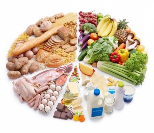 Правильное соотношение продуктов питания