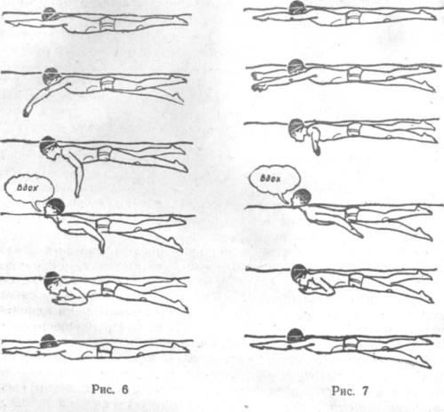 Схема плавания кролем